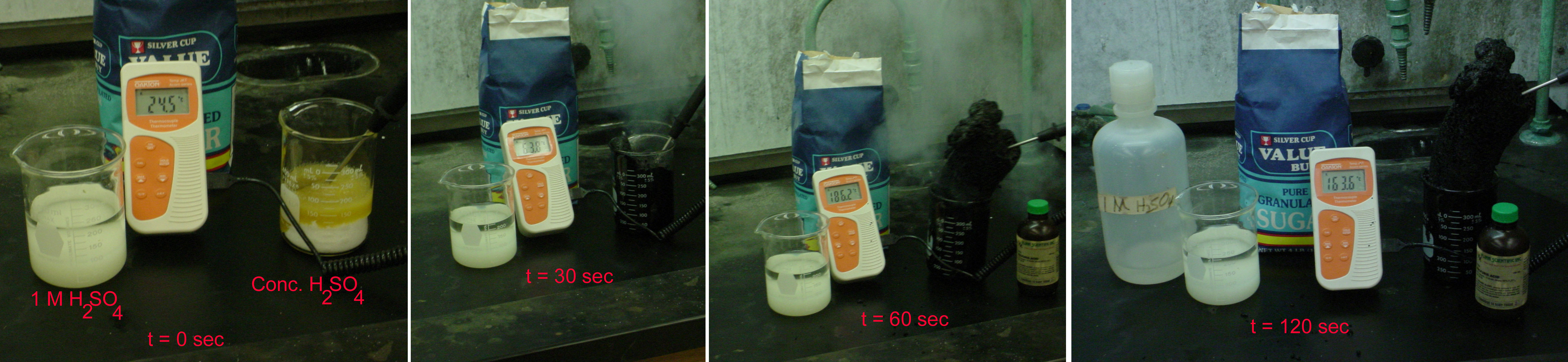 What is the concentration of concentrated sulfuric acid?