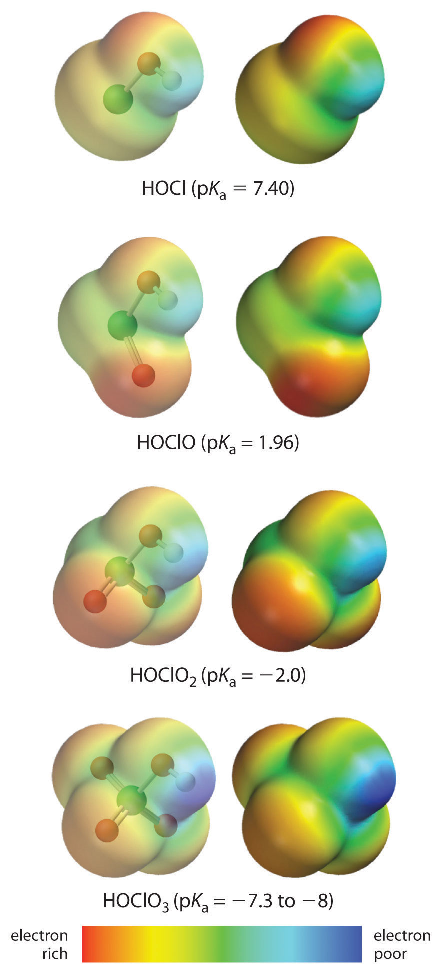 Molecular Structure And Acidbase Strength Oxygen Atomic Diagram These Electrostatic Potential Maps Show How The Electron Density On Oh Unit Decreases As Number Of Terminal Atoms Increases